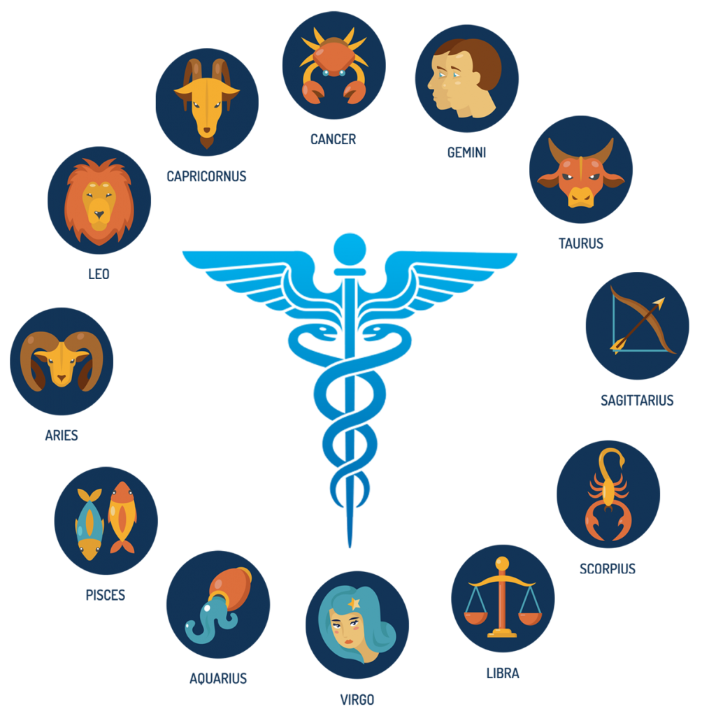 medical astrology in India